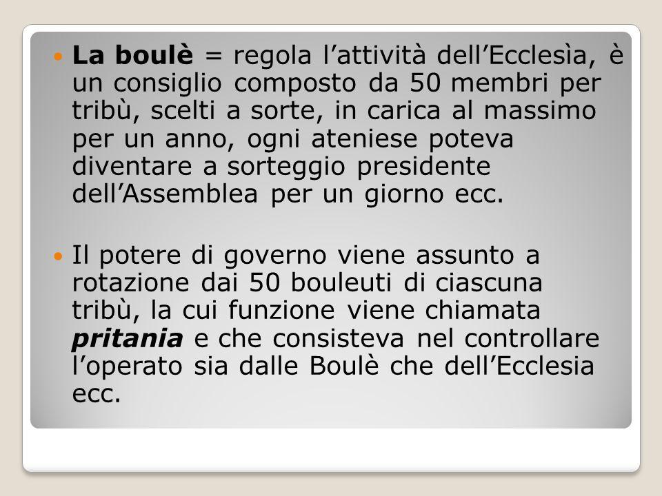 La boulè = regola l'attività dell'Ecclesìa, è un consiglio composto da 50 membri per tribù, scelti a sorte, in carica al massimo per un anno, ogni ate