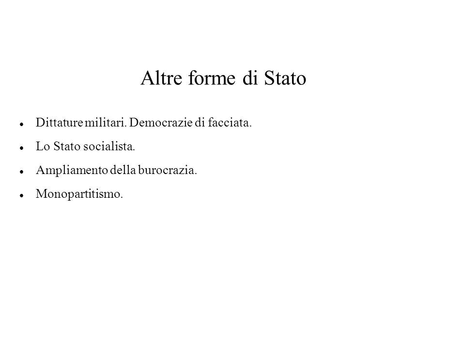 Altre forme di Stato Dittature militari. Democrazie di facciata.