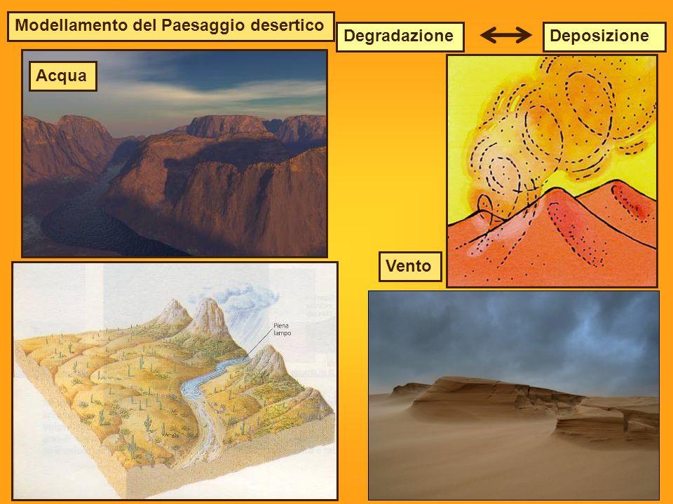 Modellamento del Paesaggio desertico DegradazioneDeposizione Acqua Vento