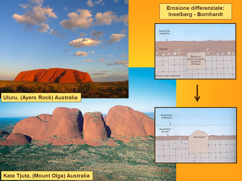 Erosione differenziale: Inselberg - Bornhardt Uluru, (Ayers Rock) Australia Kata Tjuta, (Mount Olga) Australia