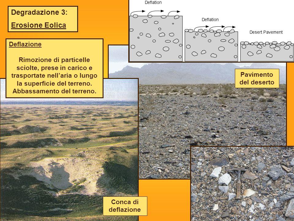 Deflazione Rimozione di particelle sciolte, prese in carico e trasportate nell'aria o lungo la superficie del terreno. Abbassamento del terreno. Degra