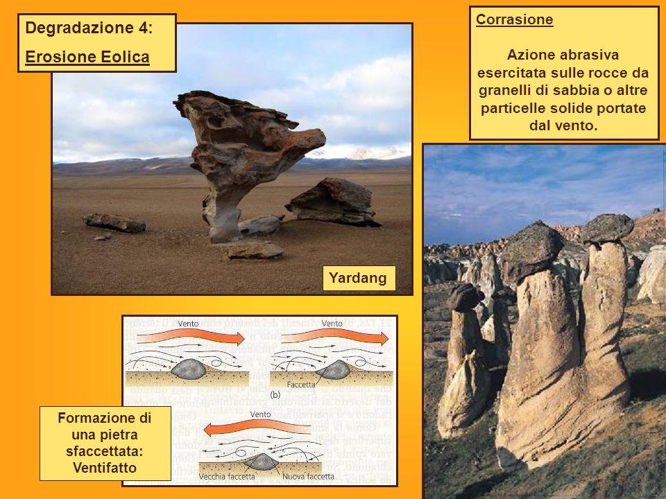Corrasione Azione abrasiva esercitata sulle rocce da granelli di sabbia o altre particelle solide portate dal vento. Yardang Degradazione 4: Erosione