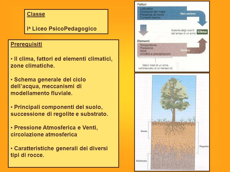 Prerequisiti Il clima, fattori ed elementi climatici, zone climatiche. Schema generale del ciclo dell'acqua, meccanismi di modellamento fluviale. Prin