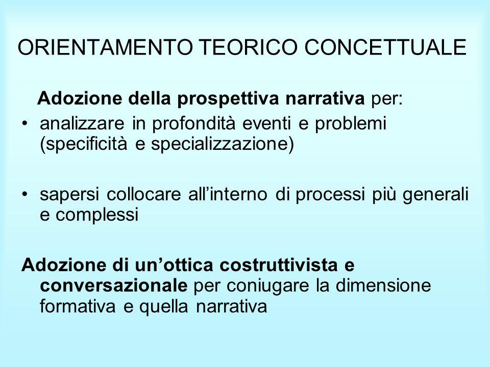 ORIENTAMENTO TEORICO CONCETTUALE Adozione della prospettiva narrativa per: analizzare in profondità eventi e problemi (specificità e specializzazione) sapersi collocare all'interno di processi più generali e complessi Adozione di un'ottica costruttivista e conversazionale per coniugare la dimensione formativa e quella narrativa