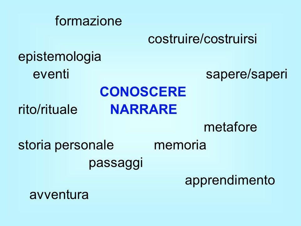 formazione costruire/costruirsi epistemologia eventi sapere/saperi CONOSCERE rito/rituale NARRARE metafore storia personale memoria passaggi apprendimento avventura