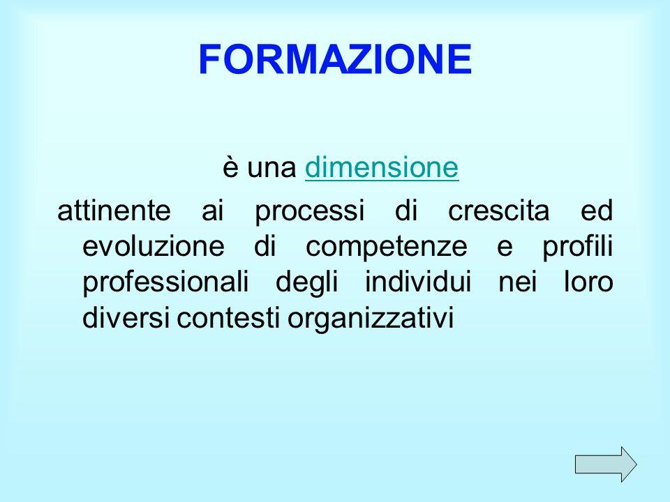 FORMAZIONE è una dimensionedimensione attinente ai processi di crescita ed evoluzione di competenze e profili professionali degli individui nei loro diversi contesti organizzativi