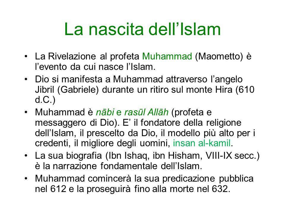 Cosa vuol dire islām Islam in arabo vuol dire sottomissione volontaria all'unico Dio (la parola deriva dalla stessa radice - sa-la-ma - della parola s