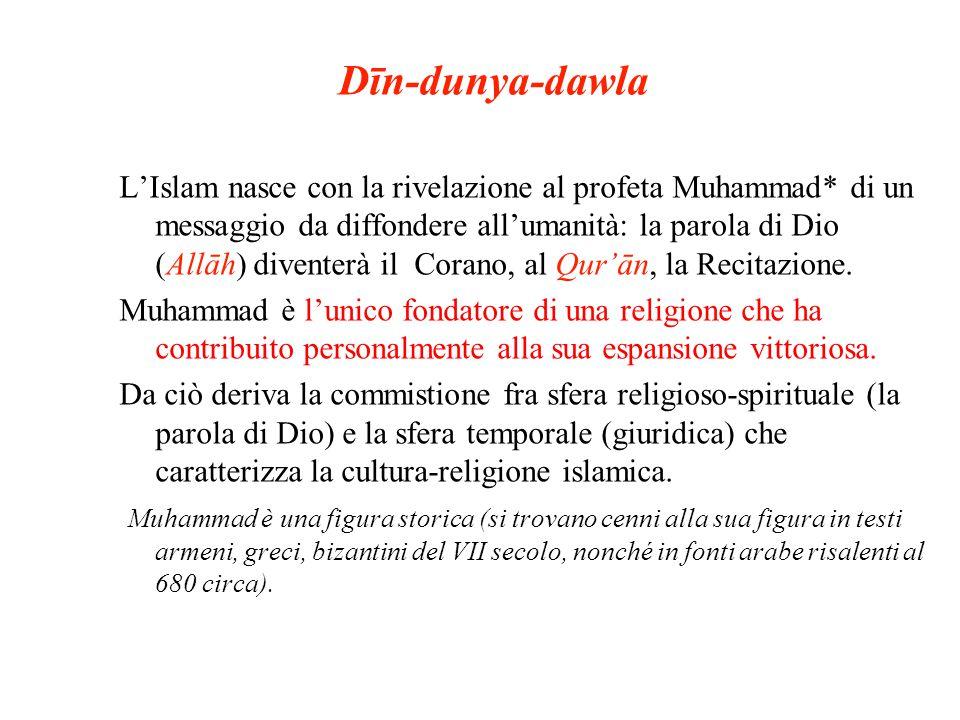 Dīn-dunya-dawla L'Islam nasce con la rivelazione al profeta Muhammad* di un messaggio da diffondere all'umanità: la parola di Dio (Allāh) diventerà il Corano, al Qur'ān, la Recitazione.
