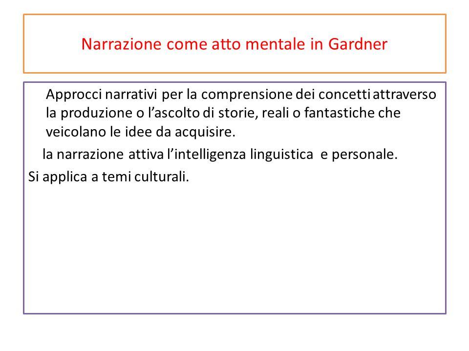 Narrazione come strumento culturale in Morin Narrare e costruire sapere.