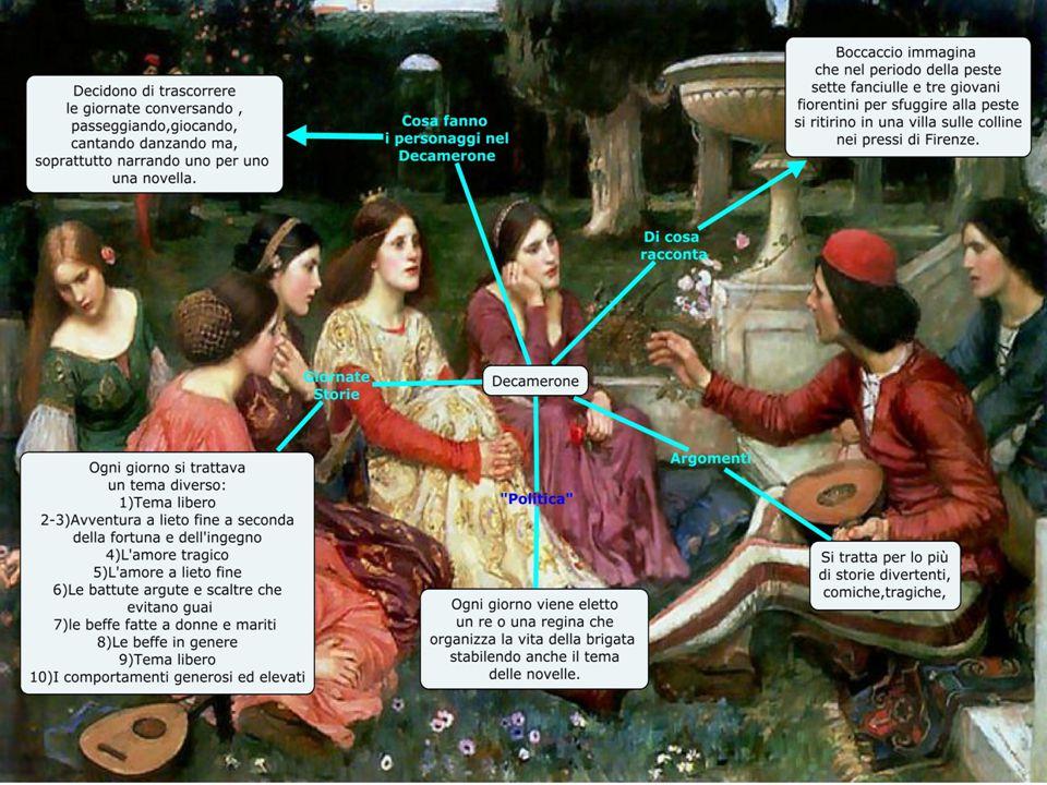 La narrazione La narrazione è composta da tre livelli.