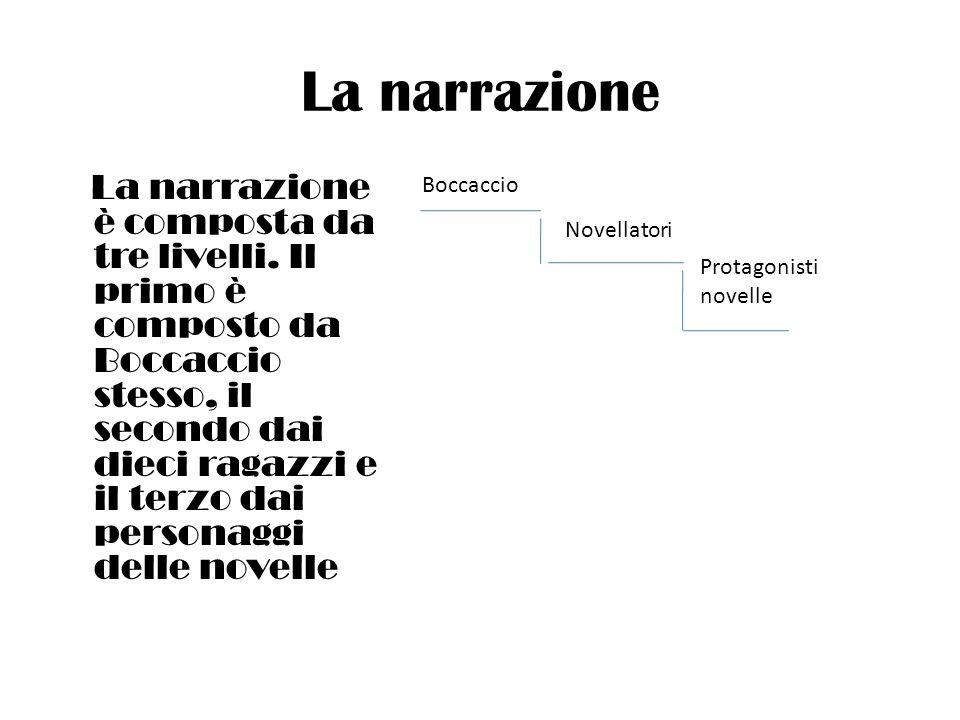 La narrazione La narrazione è composta da tre livelli. Il primo è composto da Boccaccio stesso, il secondo dai dieci ragazzi e il terzo dai personaggi