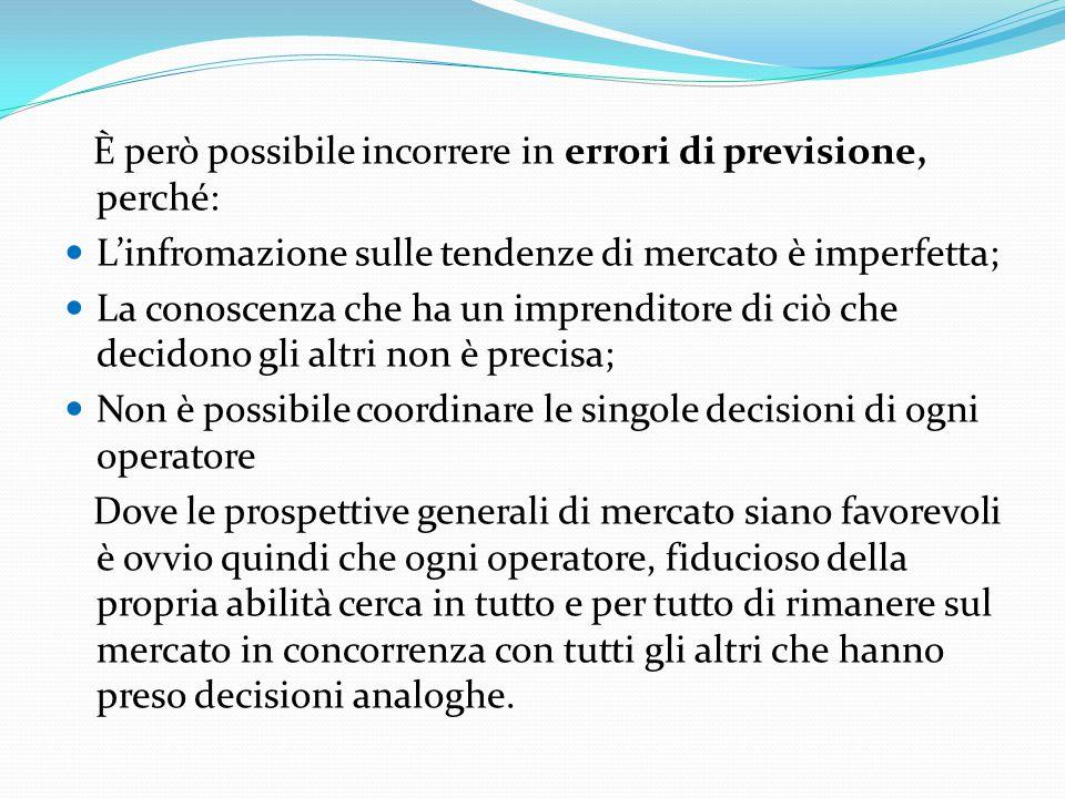 È però possibile incorrere in errori di previsione, perché: L'infromazione sulle tendenze di mercato è imperfetta; La conoscenza che ha un imprenditor