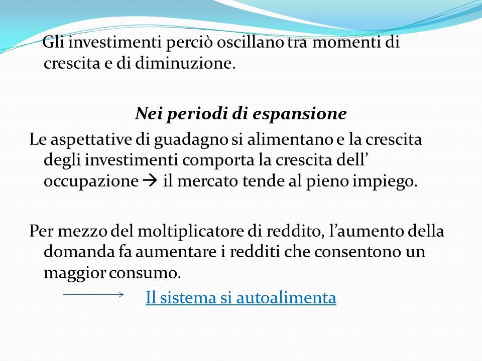 Gli investimenti perciò oscillano tra momenti di crescita e di diminuzione. Nei periodi di espansione Le aspettative di guadagno si alimentano e la cr
