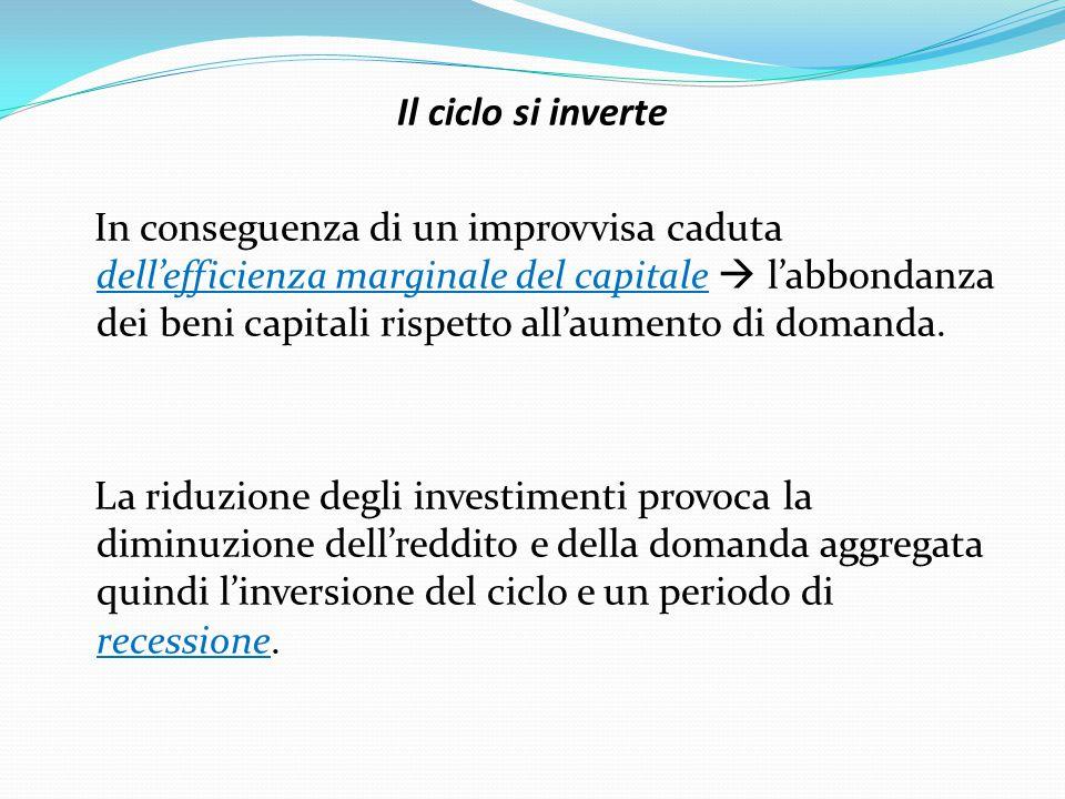 Il ciclo si inverte In conseguenza di un improvvisa caduta dell'efficienza marginale del capitale  l'abbondanza dei beni capitali rispetto all'aument