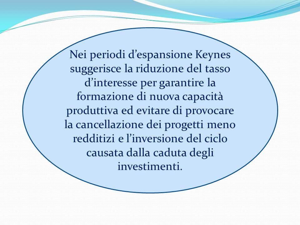 Nei periodi d'espansione Keynes suggerisce la riduzione del tasso d'interesse per garantire la formazione di nuova capacità produttiva ed evitare di p