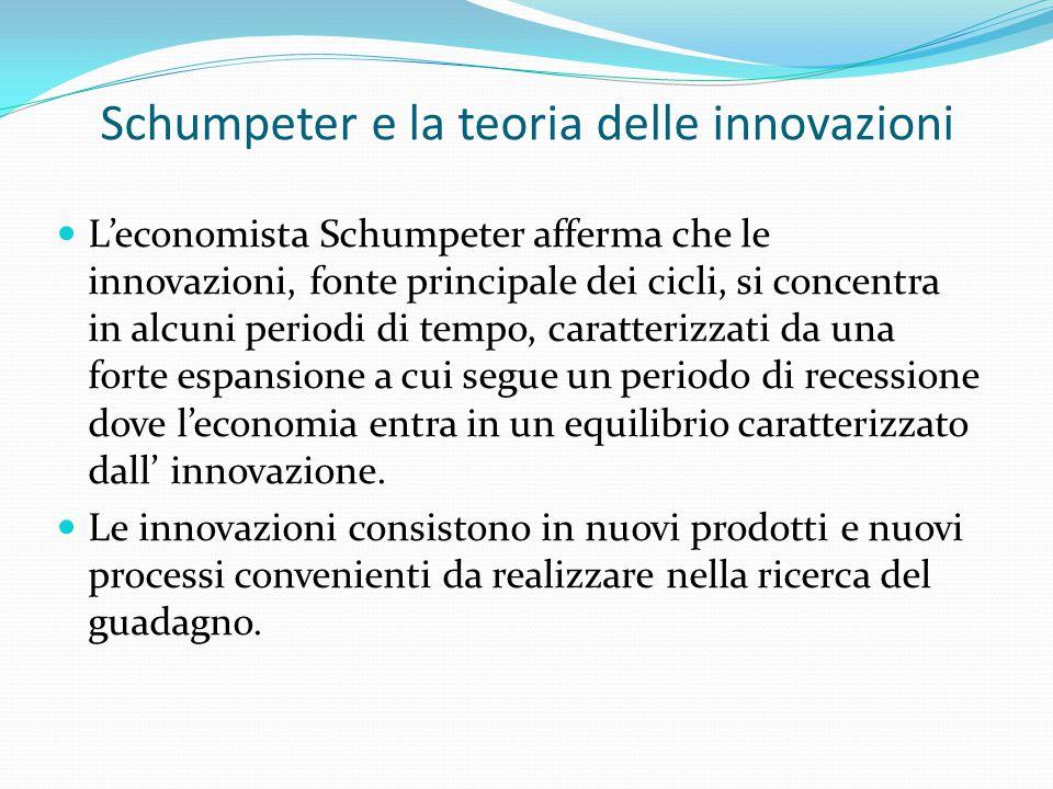 Schumpeter e la teoria delle innovazioni L'economista Schumpeter afferma che le innovazioni, fonte principale dei cicli, si concentra in alcuni period