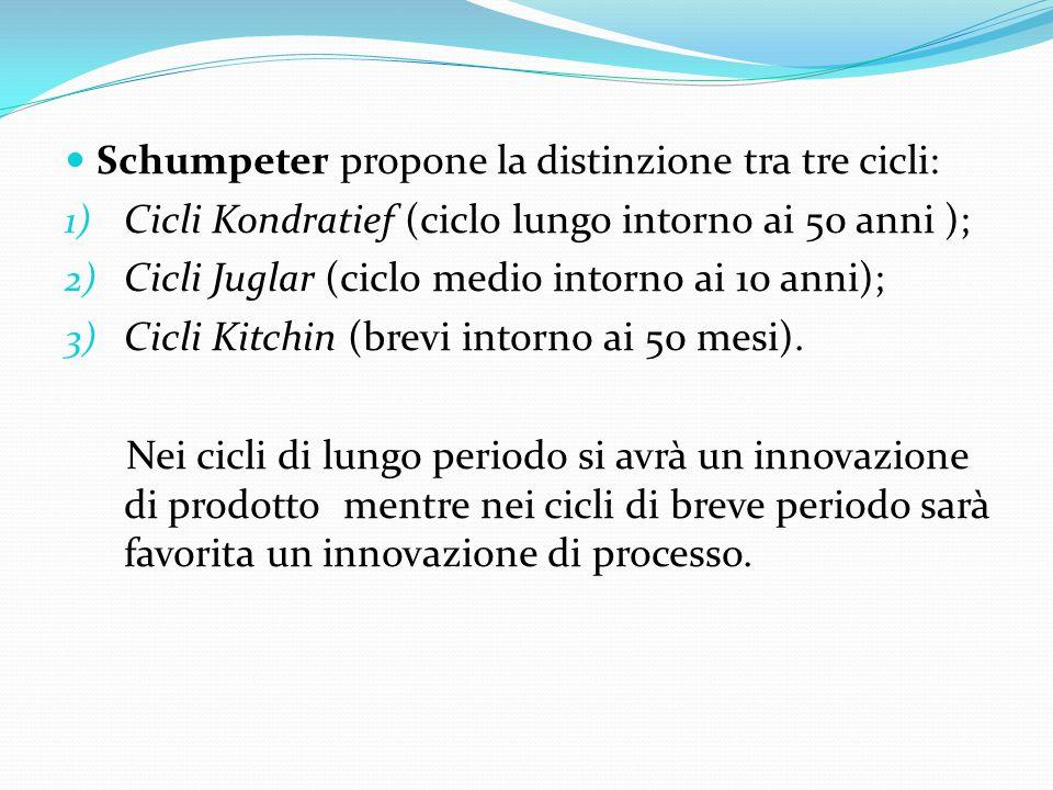 Schumpeter propone la distinzione tra tre cicli: 1) Cicli Kondratief (ciclo lungo intorno ai 50 anni ); 2) Cicli Juglar (ciclo medio intorno ai 10 ann