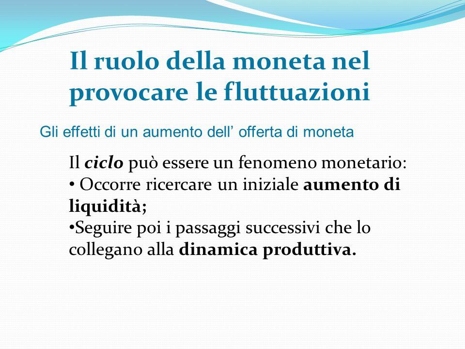 Il ruolo della moneta nel provocare le fluttuazioni Gli effetti di un aumento dell' offerta di moneta Il ciclo può essere un fenomeno monetario: Occor