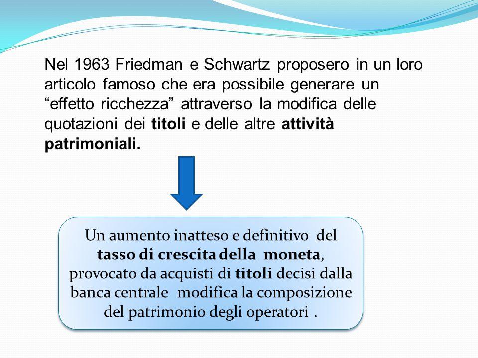 """Nel 1963 Friedman e Schwartz proposero in un loro articolo famoso che era possibile generare un """"effetto ricchezza"""" attraverso la modifica delle quota"""