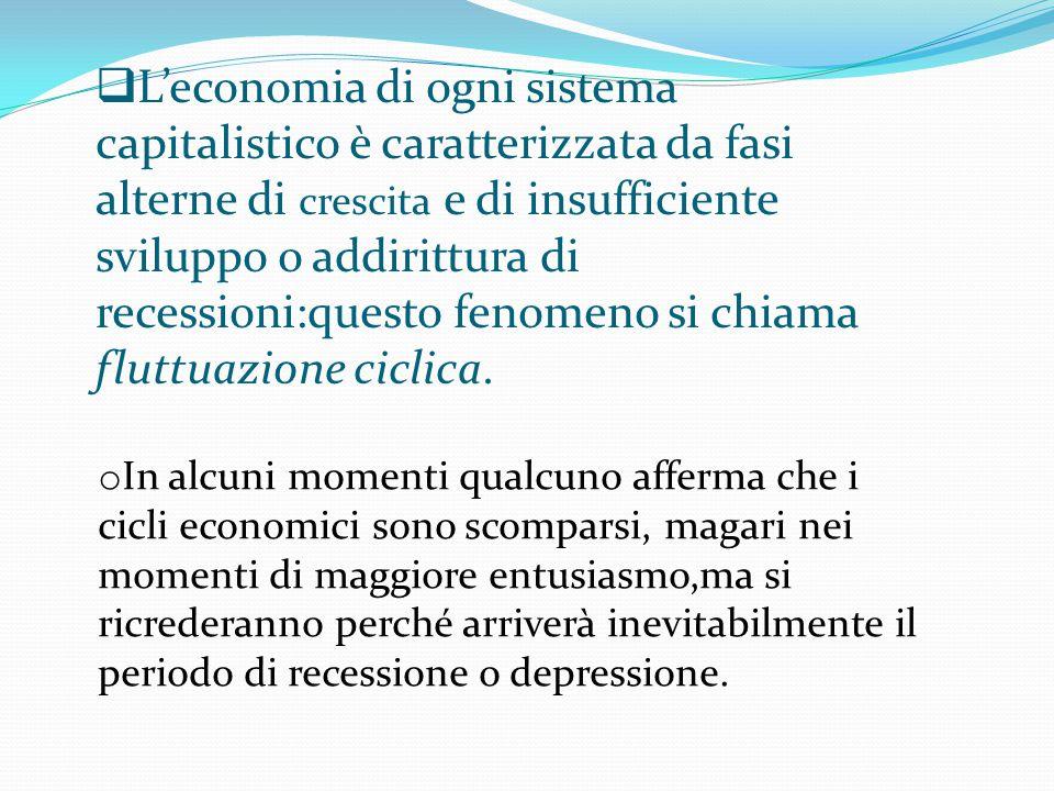  L'economia di ogni sistema capitalistico è caratterizzata da fasi alterne di crescita e di insufficiente sviluppo o addirittura di recessioni:questo