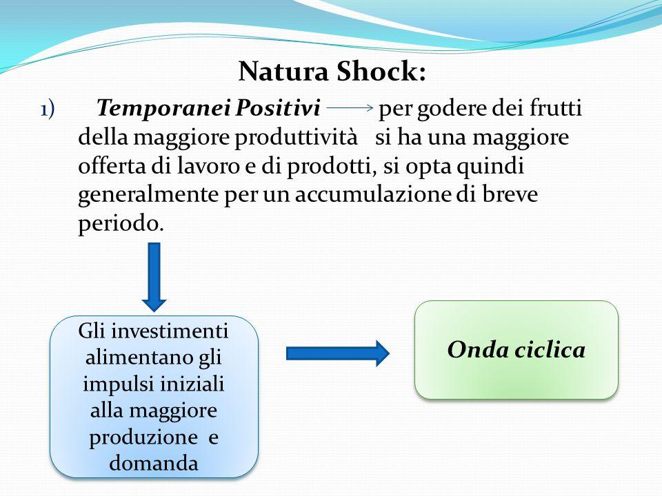 Natura Shock: 1) Temporanei Positivi per godere dei frutti della maggiore produttività si ha una maggiore offerta di lavoro e di prodotti, si opta qui