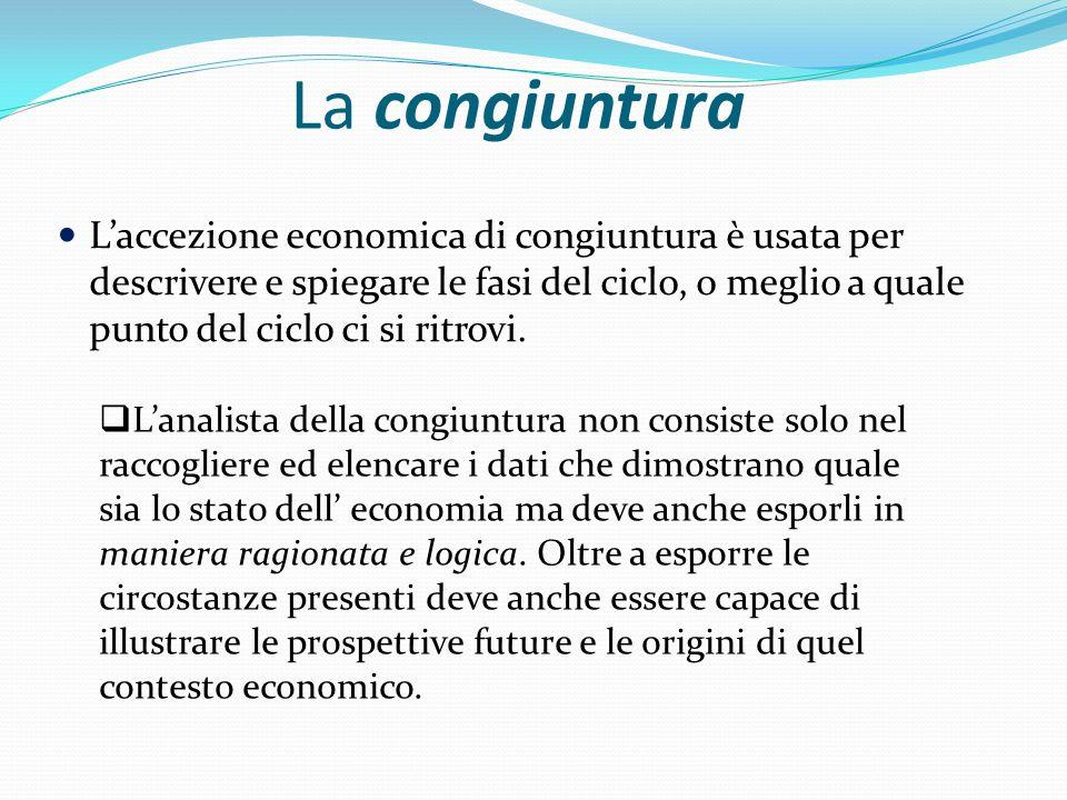 La congiuntura L'accezione economica di congiuntura è usata per descrivere e spiegare le fasi del ciclo, o meglio a quale punto del ciclo ci si ritrov