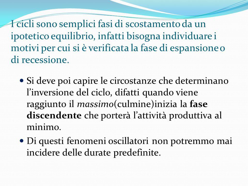 Schumpeter propone la distinzione tra tre cicli: 1) Cicli Kondratief (ciclo lungo intorno ai 50 anni ); 2) Cicli Juglar (ciclo medio intorno ai 10 anni); 3) Cicli Kitchin (brevi intorno ai 50 mesi).