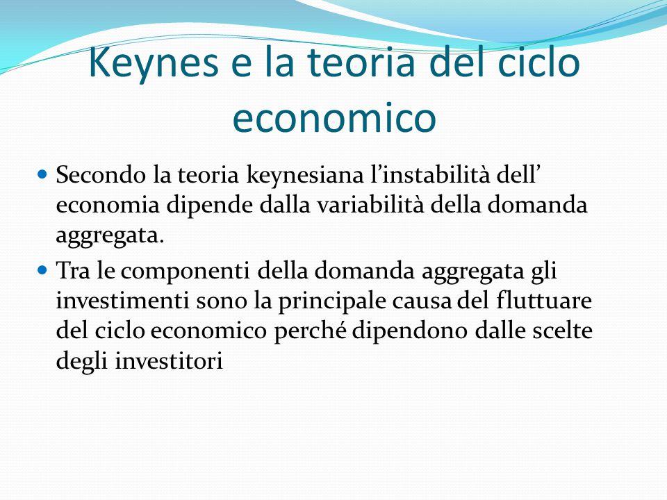 Keynes e la teoria del ciclo economico Secondo la teoria keynesiana l'instabilità dell' economia dipende dalla variabilità della domanda aggregata. Tr