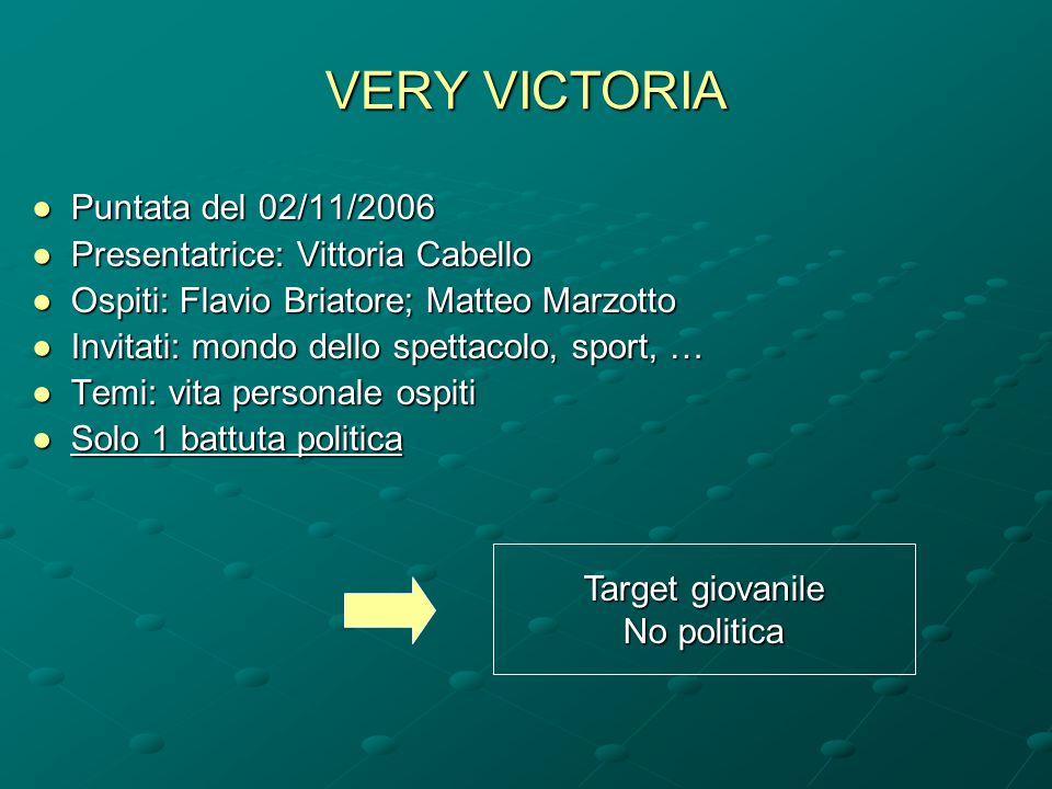 VERY VICTORIA ●Puntata del 02/11/2006 ●Presentatrice: Vittoria Cabello ●Ospiti: Flavio Briatore; Matteo Marzotto ●Invitati: mondo dello spettacolo, sp
