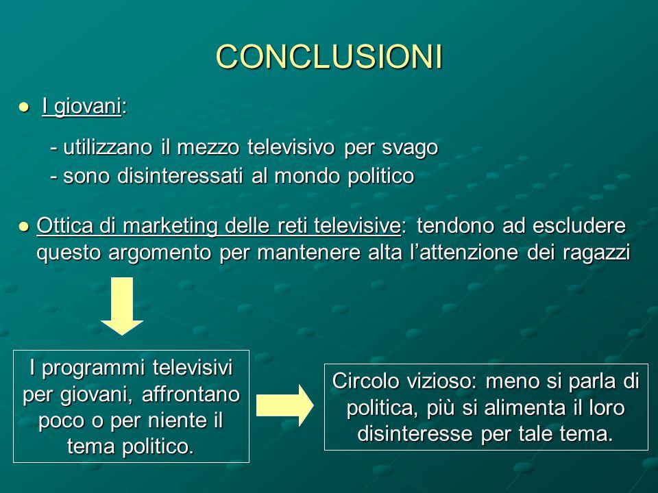 CONCLUSIONI ●I giovani: - utilizzano il mezzo televisivo per svago - sono disinteressati al mondo politico Circolo vizioso: meno si parla di politica,