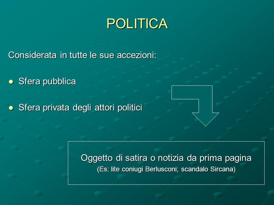 POLITICA Considerata in tutte le sue accezioni: ●Sfera pubblica ●Sfera privata degli attori politici Oggetto di satira o notizia da prima pagina (Es: