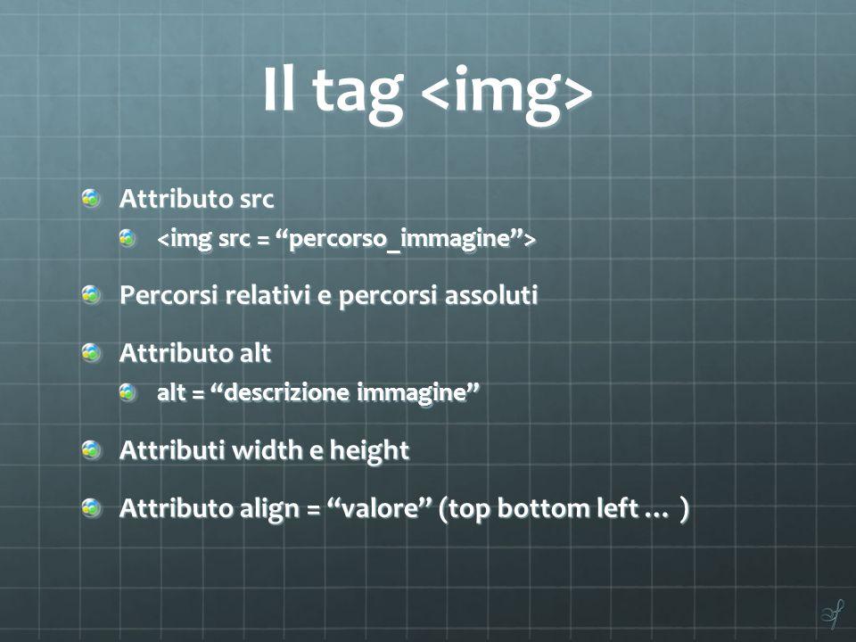 Il tag Il tag Attributo src Percorsi relativi e percorsi assoluti Attributo alt alt = descrizione immagine Attributi width e height Attributo align = valore (top bottom left … )