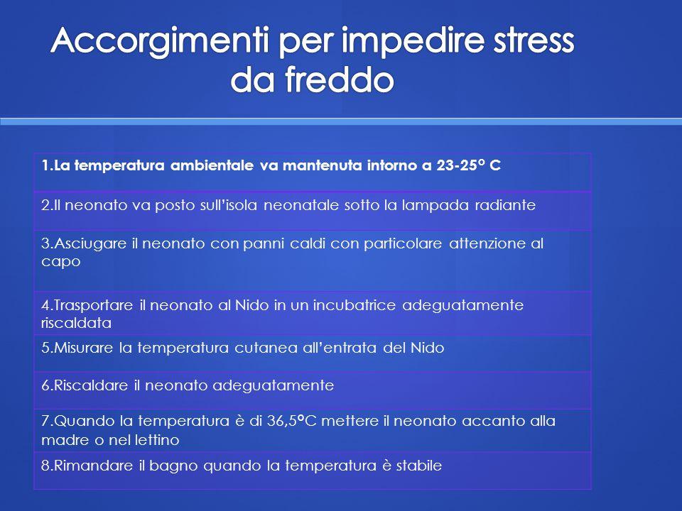 1.La temperatura ambientale va mantenuta intorno a 23-25° C 2.Il neonato va posto sull'isola neonatale sotto la lampada radiante 3.Asciugare il neonat