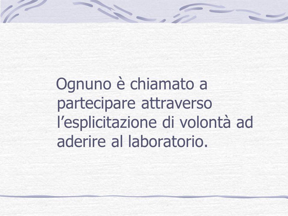 Chi partecipa al laboratorio è quindi un soggetto che investe nel rapporto con un altro la propria domanda a soddisfazione.