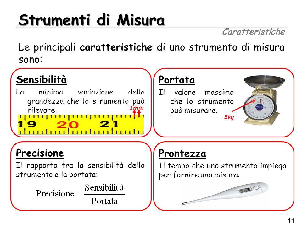 Strumenti di Misura Caratteristiche 11 Le principali caratteristiche di uno strumento di misura sono: Sensibilità La minima variazione della grandezza