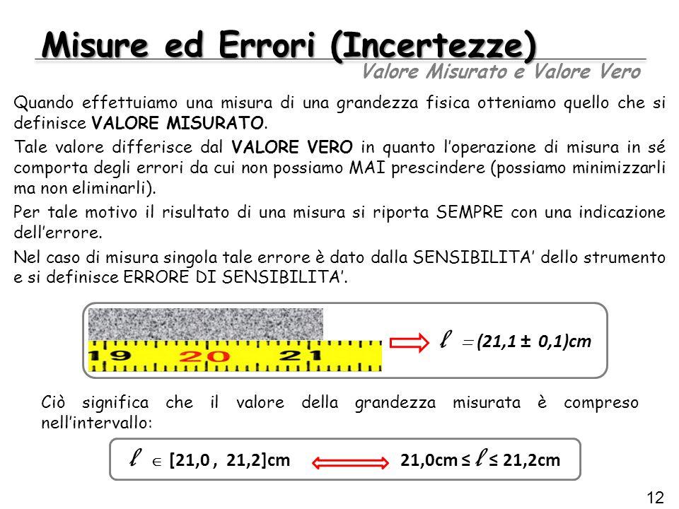 Misure ed Errori (Incertezze) Valore Misurato e Valore Vero 12 Quando effettuiamo una misura di una grandezza fisica otteniamo quello che si definisce