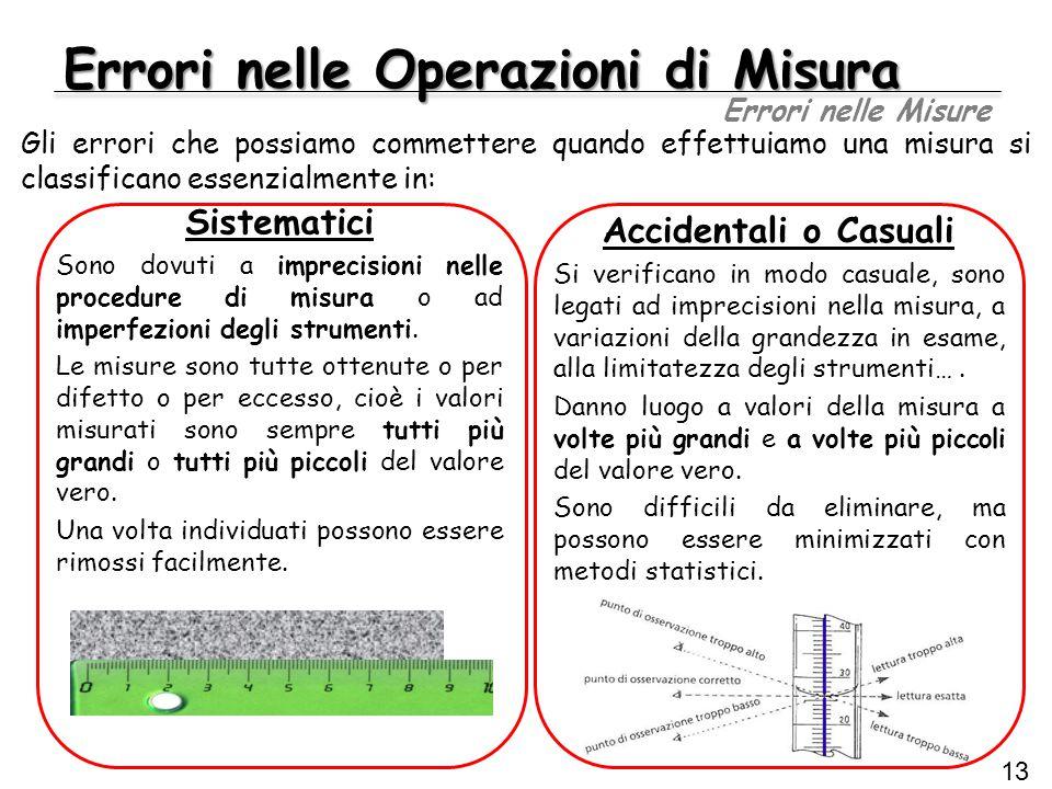 Errori nelle Operazioni di Misura Errori nelle Misure 13 Gli errori che possiamo commettere quando effettuiamo una misura si classificano essenzialmen