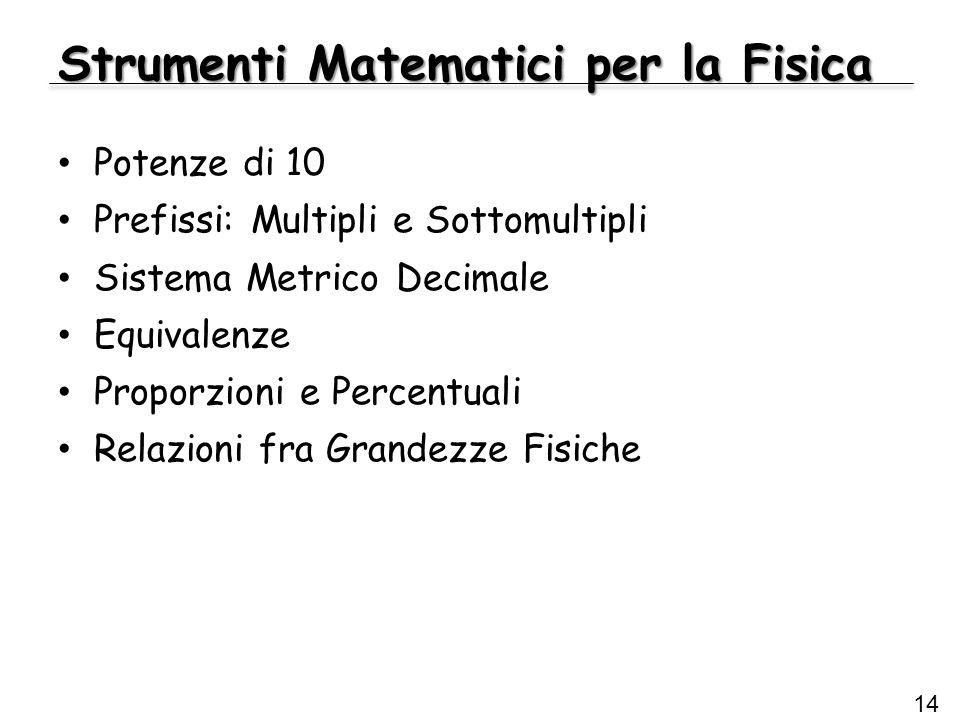 Strumenti Matematici per la Fisica Potenze di 10 Prefissi: Multipli e Sottomultipli Sistema Metrico Decimale Equivalenze Proporzioni e Percentuali Rel