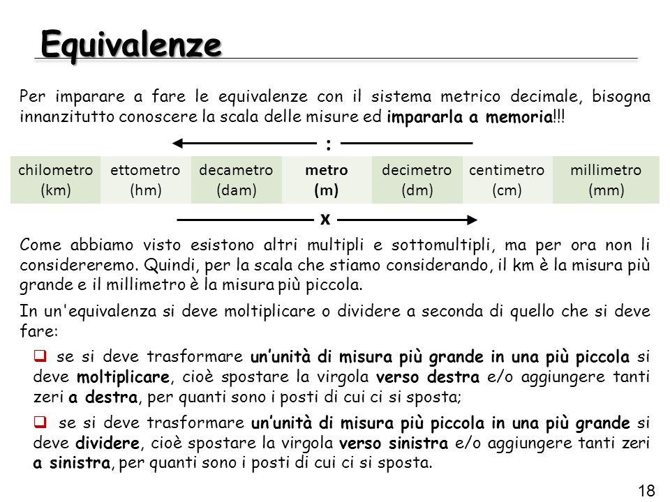 Equivalenze 18 Per imparare a fare le equivalenze con il sistema metrico decimale, bisogna innanzitutto conoscere la scala delle misure ed impararla a