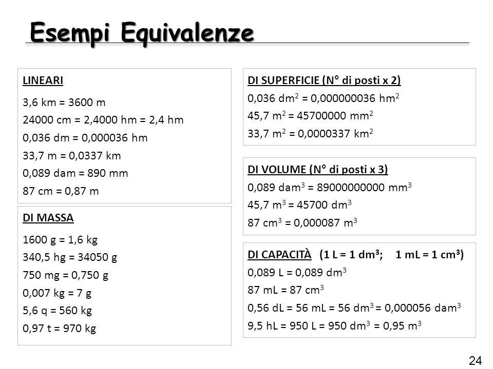 Esempi Equivalenze 24 LINEARI 3,6 km = 3600 m 24000 cm = 2,4000 hm = 2,4 hm 0,036 dm = 0,000036 hm 33,7 m = 0,0337 km 0,089 dam = 890 mm 87 cm = 0,87