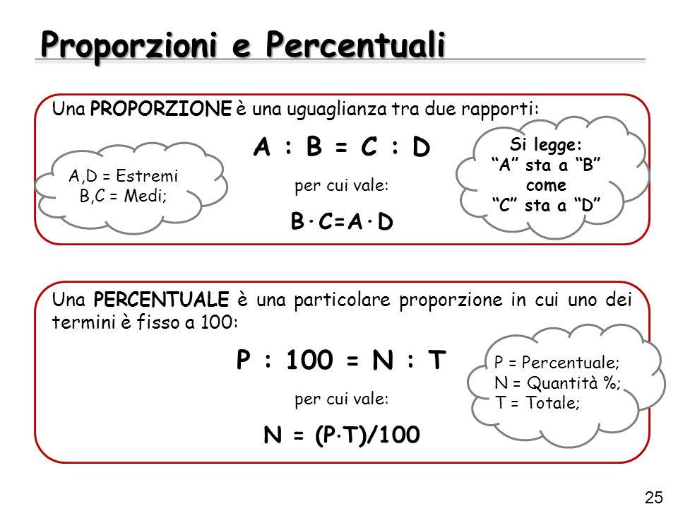 Proporzioni e Percentuali 25 Una PROPORZIONE è una uguaglianza tra due rapporti: A : B = C : D per cui vale: B·C=A·D A,D = Estremi B,C = Medi; Una PER