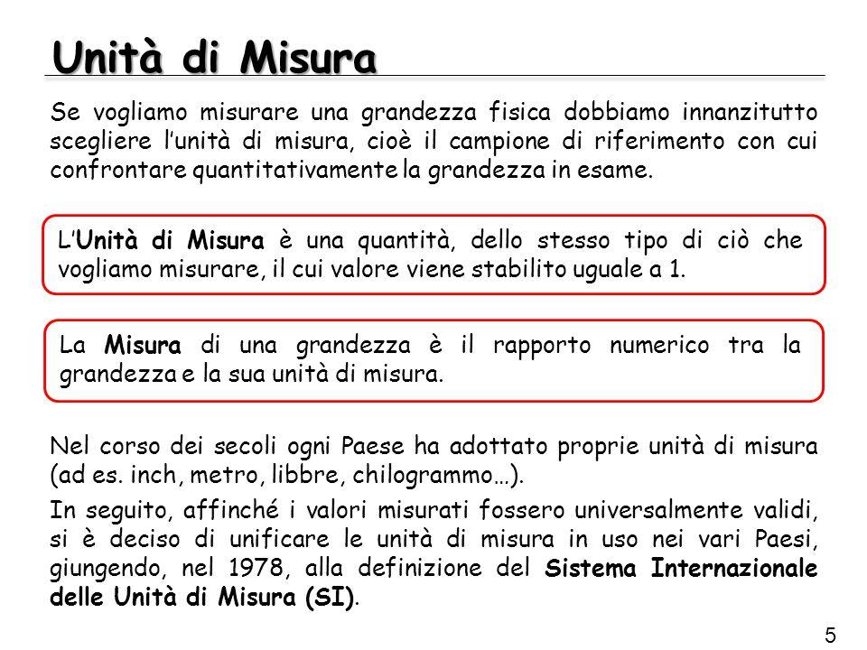 Unità di Misura 5 L'Unità di Misura è una quantità, dello stesso tipo di ciò che vogliamo misurare, il cui valore viene stabilito uguale a 1. Nel cors