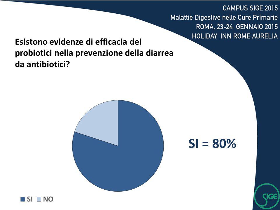 SI = 80% Esistono evidenze di efficacia dei probiotici nella prevenzione della diarrea da antibiotici?