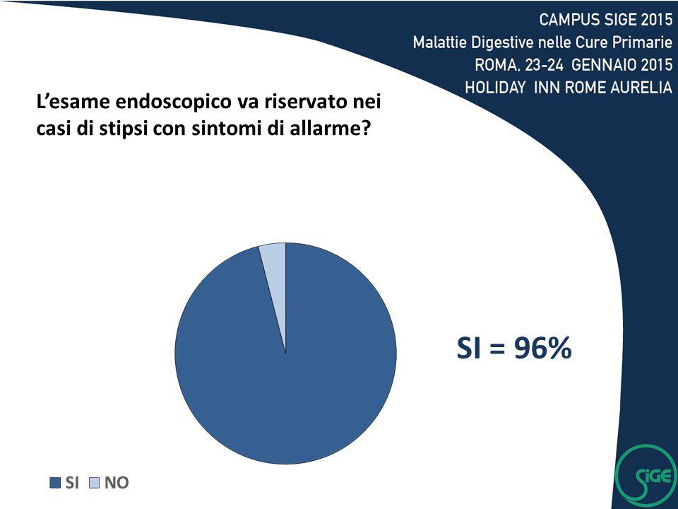 SI = 96% L'esame endoscopico va riservato nei casi di stipsi con sintomi di allarme?