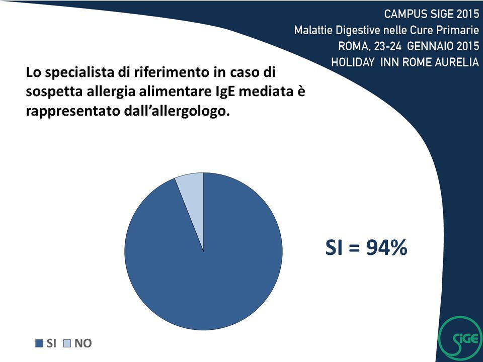 SI = 94% Lo specialista di riferimento in caso di sospetta allergia alimentare IgE mediata è rappresentato dall'allergologo.