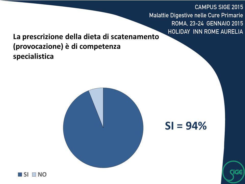 SI = 94% La prescrizione della dieta di scatenamento (provocazione) è di competenza specialistica