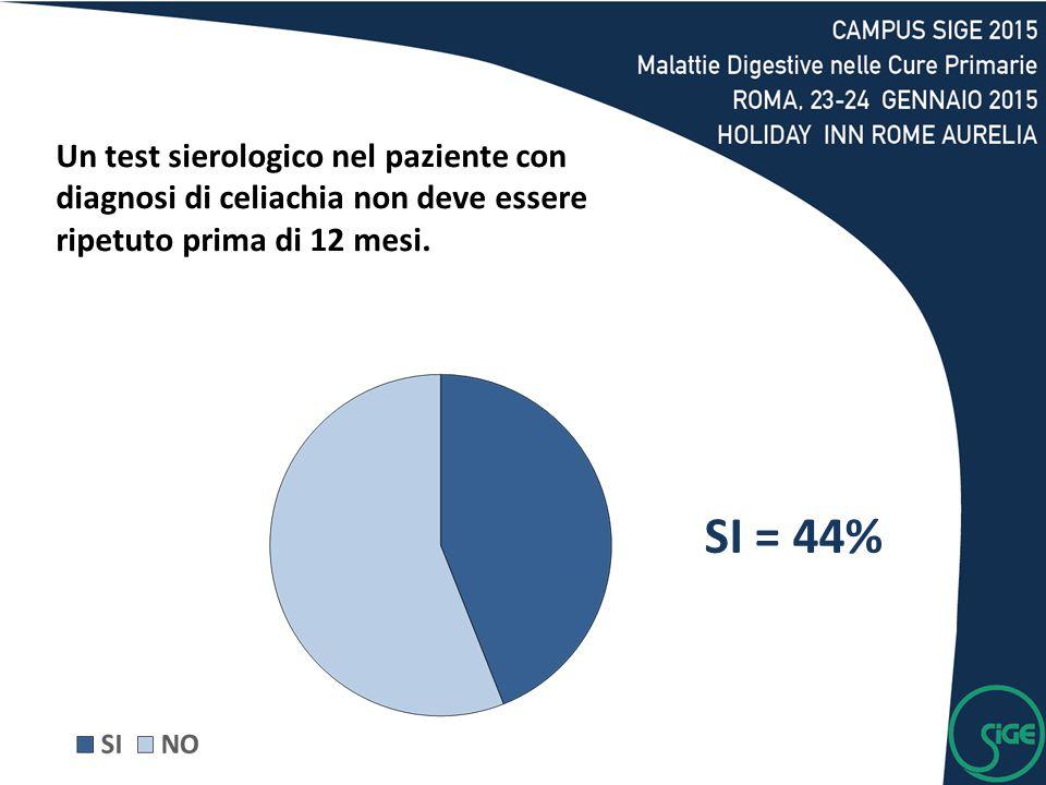 SI = 44% Un test sierologico nel paziente con diagnosi di celiachia non deve essere ripetuto prima di 12 mesi.