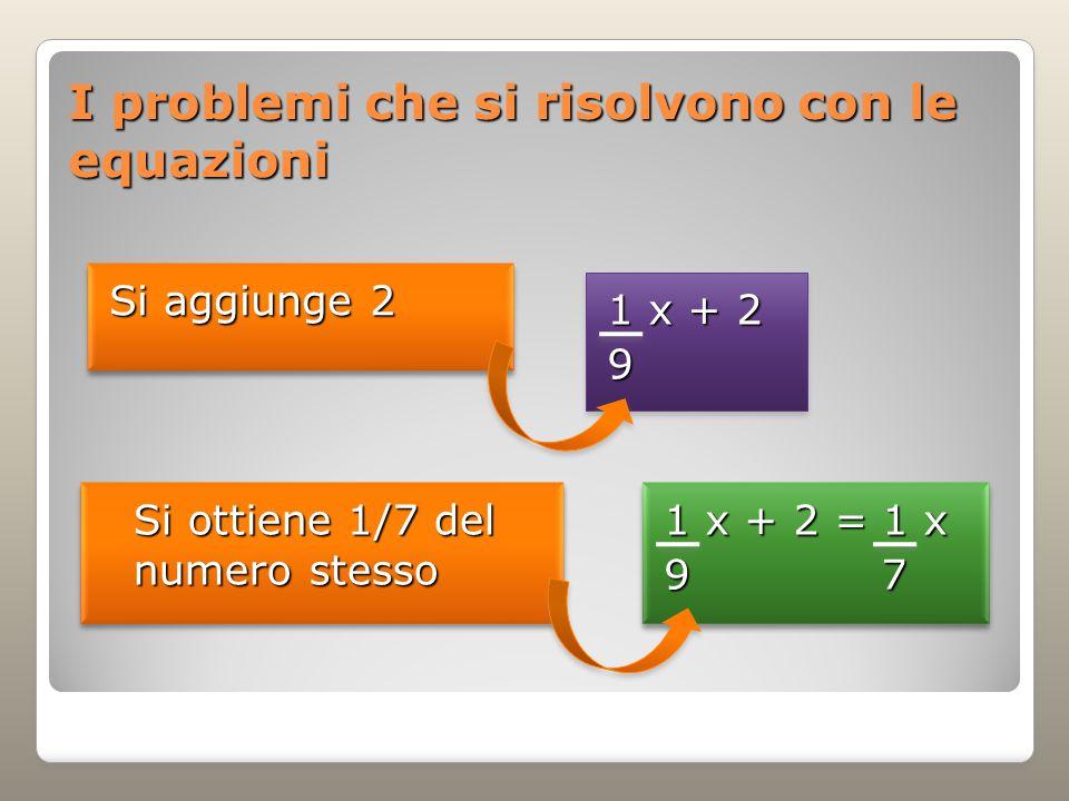 I problemi che si risolvono con le equazioni Si aggiunge 2 1 x + 2 9 9 Si ottiene 1/7 del numero stesso 1 x + 2 = 1 x 9 7 1 x + 2 = 1 x 9 7