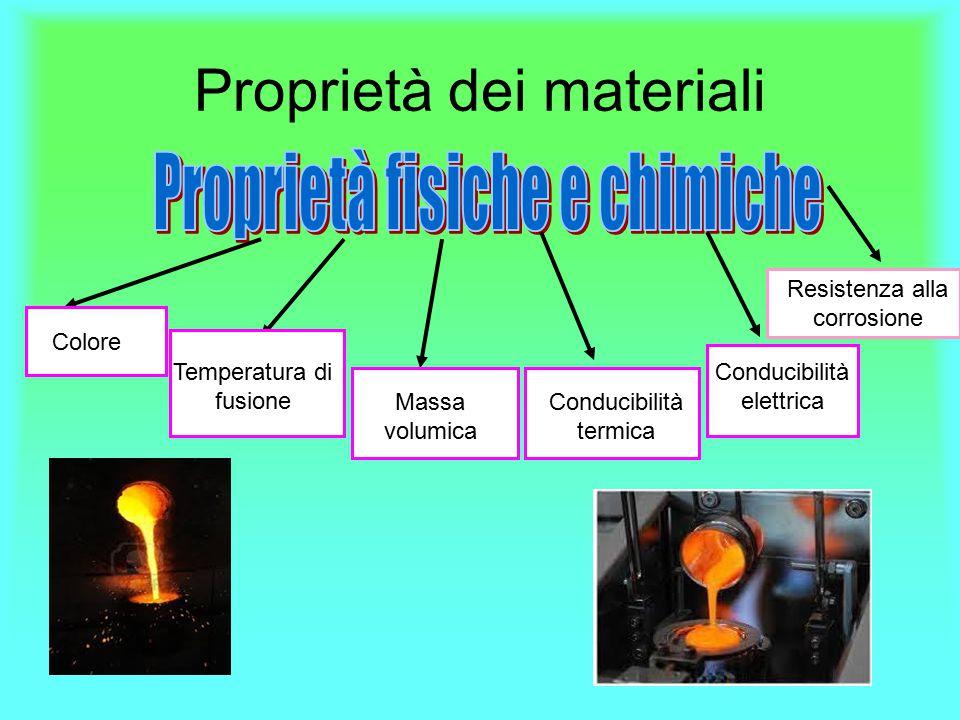 Proprietà dei materiali Colore Temperatura di fusione Massa volumica Conducibilità termica Conducibilità elettrica Resistenza alla corrosione