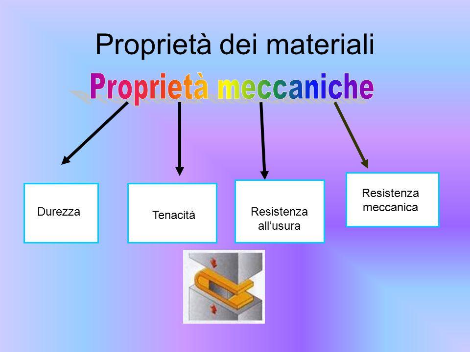 Proprietà dei materiali Durezza Tenacità Resistenza all'usura Resistenza meccanica